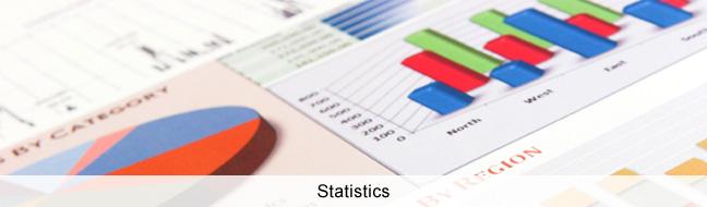 Charlotte Crime Statistics